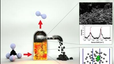 Molten metal for clean hydrogen