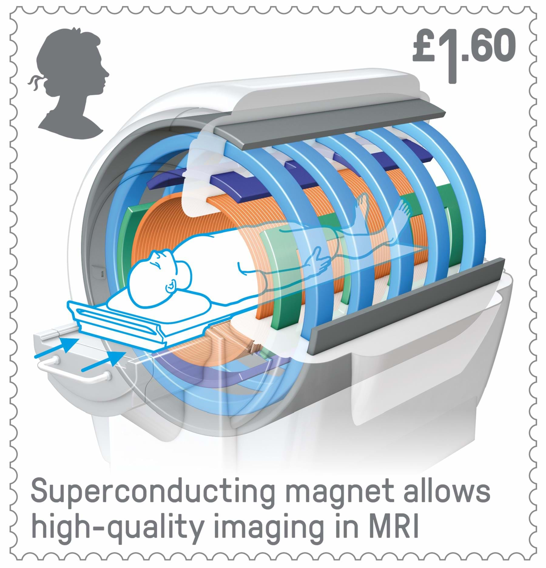 Royal Mail celebrates 50 years of UK engineering excellence - News