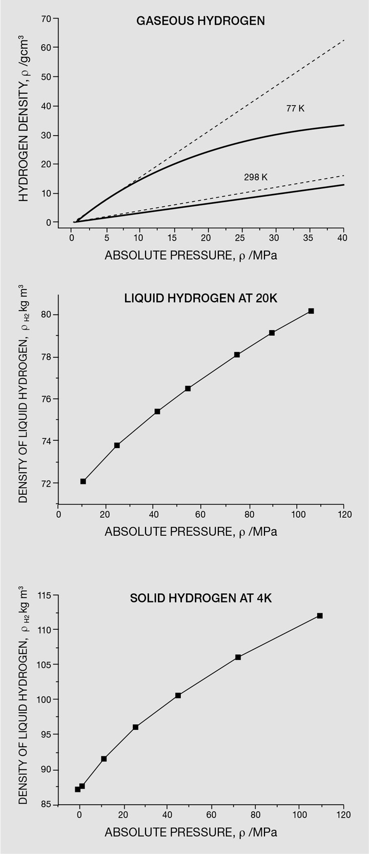 The Unbearable Lightness of Hydrogen - Features - The
